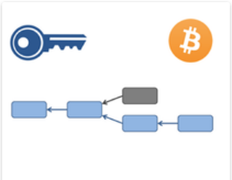8-Bitcoin and Cryptocurrency Technologies
